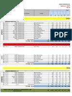 Informe de Biolarvicida sem-19 (2015).xlsx