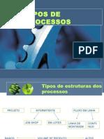 TIPOS_DE_PROCESSOS[1]