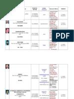 UTM Research Alliances