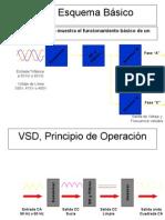 VSD ics