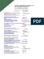 Diseño Lagunas Facultativas en Serie (DBO y CF)