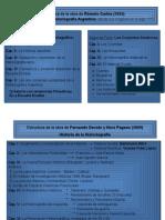 Historiografia Argentina Devoto - Carbia