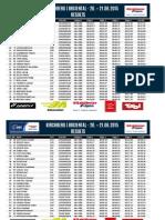 Campionato europeo enduro Mtb 2015 Kirchberg