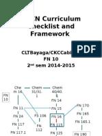 BSCN Curriculum Checklist and Framework