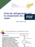Ciclo de Refrigeracion Por La Compresion