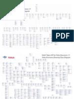 TeklaOpenAPI 17 ClassDiagrams-A0