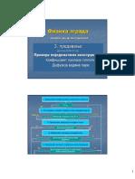 03-toplota, vodena para__ARHITEKTONSKA FIZIKA_predavanje_Arhitektonski fakultet u Beogradu