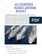 Top 10 Countries With Highest Defense Budget