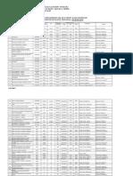 1 Planificare Reexaminari an Curent Si Ani Anteriori Perioada 22-28.06.2015