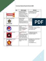 Nomor Urut dan Alamat Peserta Pemilu 2009.pdf