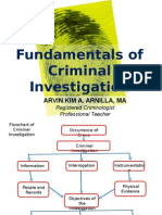 Fundamentals of Criminal Investigation