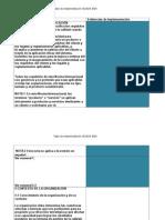 Taller Implementación ISO 9001