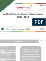 Grupos Poblacionales (CCV - Análisis Histórico)