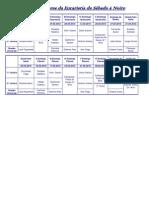 Escala leitotes (17-2-2010 a 22-5-2010)