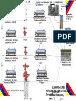 Diagrama de Proyecto Parafina