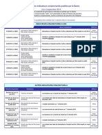 Calendrier Des Etudes Dares Recurrentes Juin2015-Decembre2015