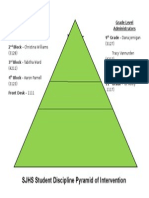 behavior intervention pyramid