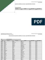 Comisiones de Servicio de Carácter General 2015-16 - Maestros Admitidos - Nueva Solicitud