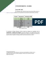 Producto Interno Bruto 2015