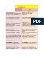 Diferencias Entre Apec y Tlc