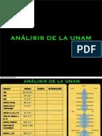 Analisis de La Unam