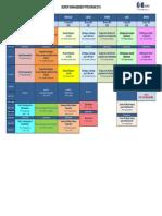 Agenda Centrum 2015