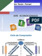 Aire Acondicionado - 2012