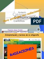 HUGO MARTIN ATOMICA CORDOBA CONFERENCIA EDUCATIVA PARA ENTENDER LAS RADIACIONES PROGRAMA APOYO VINCULAR 2015 INSTITUTO PIO X