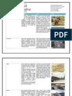Analisis arquitectura Guatemala