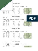 dosificación concreto permeable