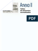 Anexo II. Tablas de Elementos Normalizados. Félez & Martínez. 2008