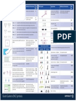 Admiralty-Quick-Guide-to-ENC-Symbols.pdf