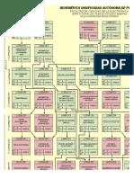 Mapa Electronica Plan Mum 2011 7 Dic 2011 (2)