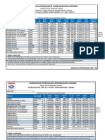 Bitumen Price List Wef 01-12-2013