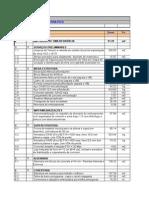 Orçamento Completo Bdi Vendas r10