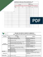 Anexo IV Planilha Levantamentos Aspectos Ambientais 2012