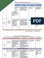 -Yearly-Scheme-of-Work YEAR 2 2015 by Irma Zuriani.pdf