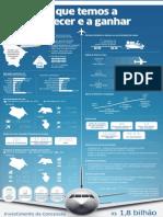 Infografico Hub