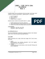 Variabel, Tipe Data Dan Ekspresi Bab 2