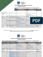 TDM GUIAS PEDIATRICAS Apr2015 (5)