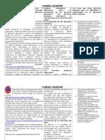 Curso Dgespe Cuadro Comparativo Declaracion Derechos Humanos