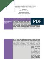 Características de Las Dsitintas Propuestas Pedagógicas