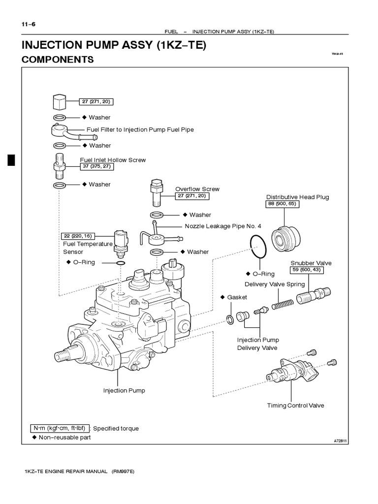 1kz te injection pump assy pdf