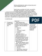 Raport de Activitate Pe Semestrul II an Scolar 2009