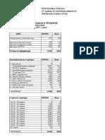 Kvalifikaciona i Starosna Struktura Biro B Luka 04 Mjesec 2015