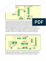 Diagramas de Endulzamiento de Gas Natural