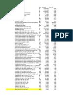 Cálculo de Fórmula Polinómica