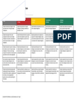 multiple intelligence presentation rubric