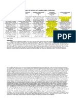 portfolio self-evaluation rubric & reflection