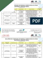 rm2-ehstestingcertificationofliftingequipmentpressurevessels01may15